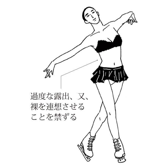 フィギュアスケートの衣装に女子もズボン(パンツ)へ変化!ルールは?