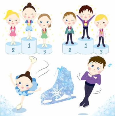 フィギュアスケート世界選手権2018の出場者と日本放送時間